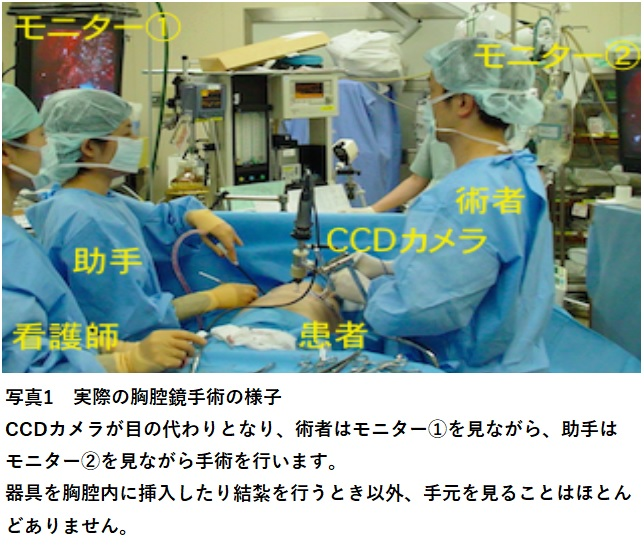 2020_respiratory_surgery_picture01.jpg